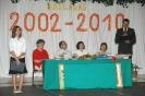 2010. évi események